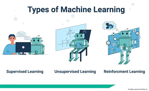 How machine learning in software testing produces superior