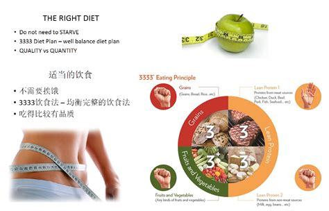 About TR90 关于TR90 - ageLOC - Stay Healthy