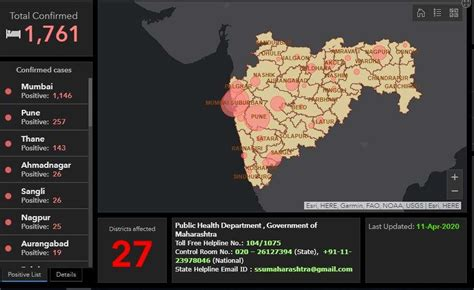 Nagpur in Red Zone, as States Divide in Red, Orange, and