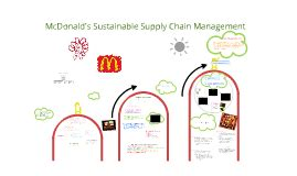 McDonald's Sustainable Supply Chain Management by Angel