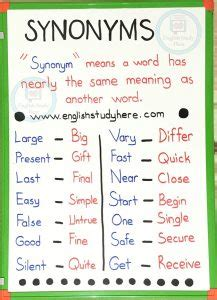 Synonyms in English - English Study Here